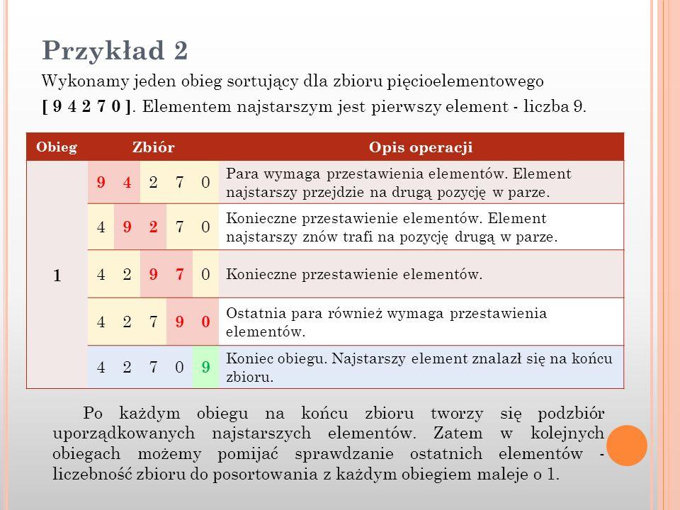 Przykład 2 Wykonamy jeden obieg sortujący dla zbioru pięcioelementowego [ 9 4 2 7 0 ]. Elementem najstarszym jest pierwszy element - liczba 9.